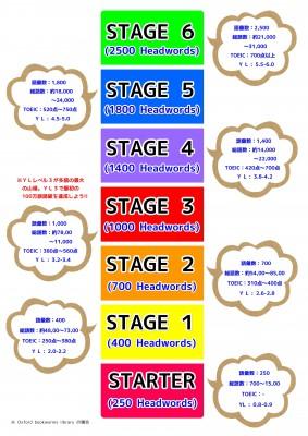 LMIGHTYEX-洋書ステージ