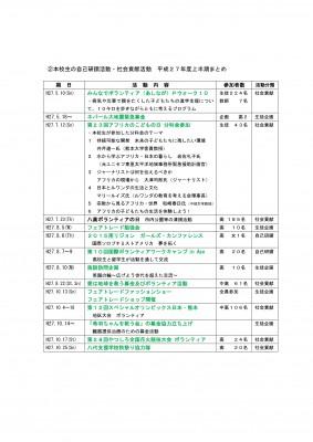 グローバルアクションプログラム_PAGE0001