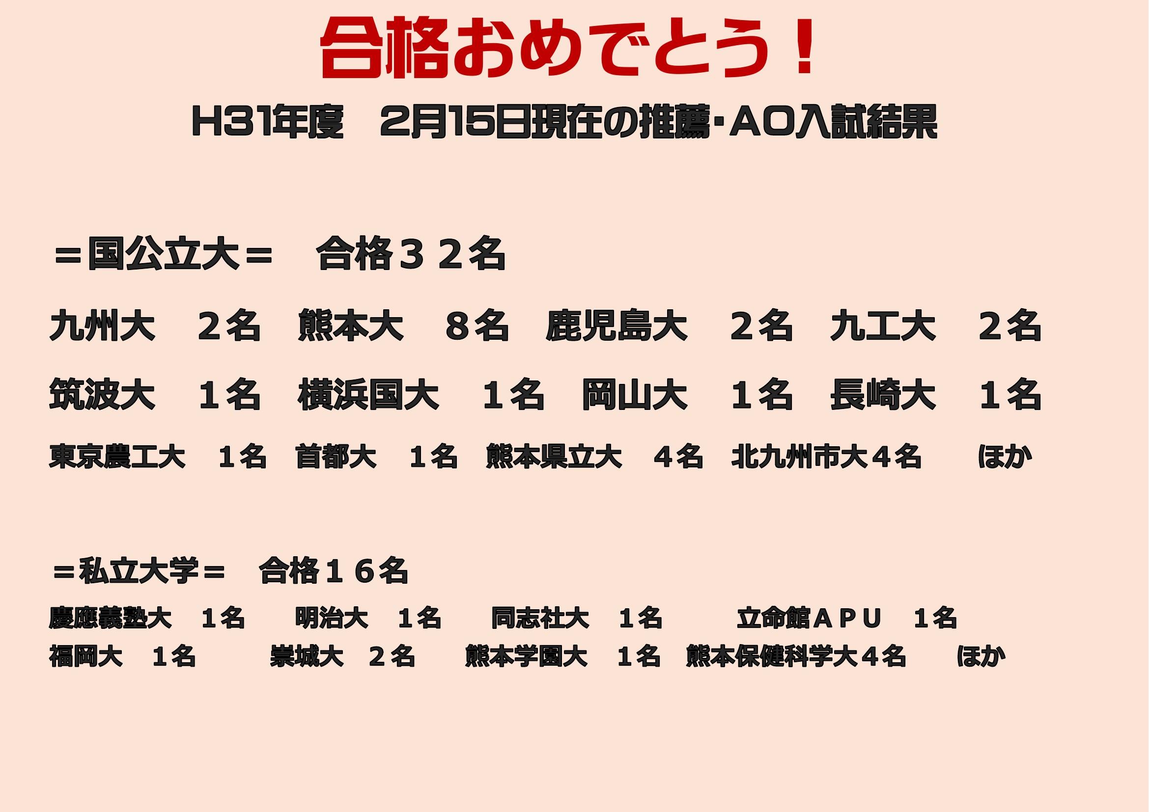 H31合格実績推薦AO_0215現在